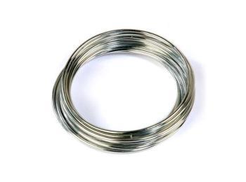Metals, Magnets & Wires